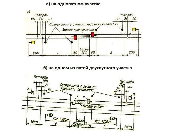 Схема укладки петард