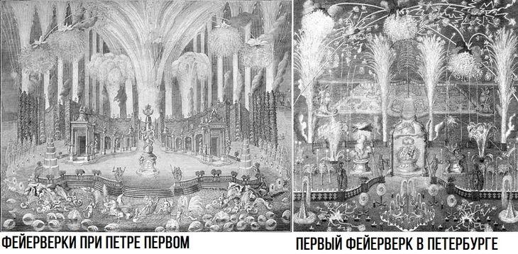 История фейерверков в России